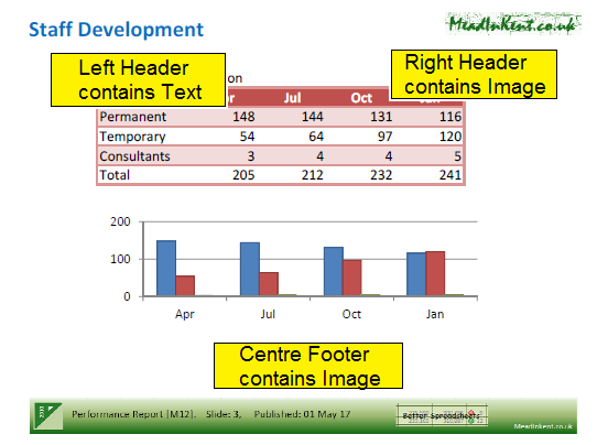 Text shapes and images inserted into Excel headers and footers